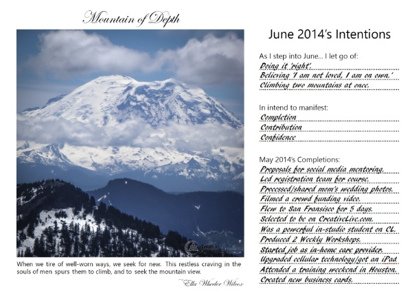 June 2014 Intention Share